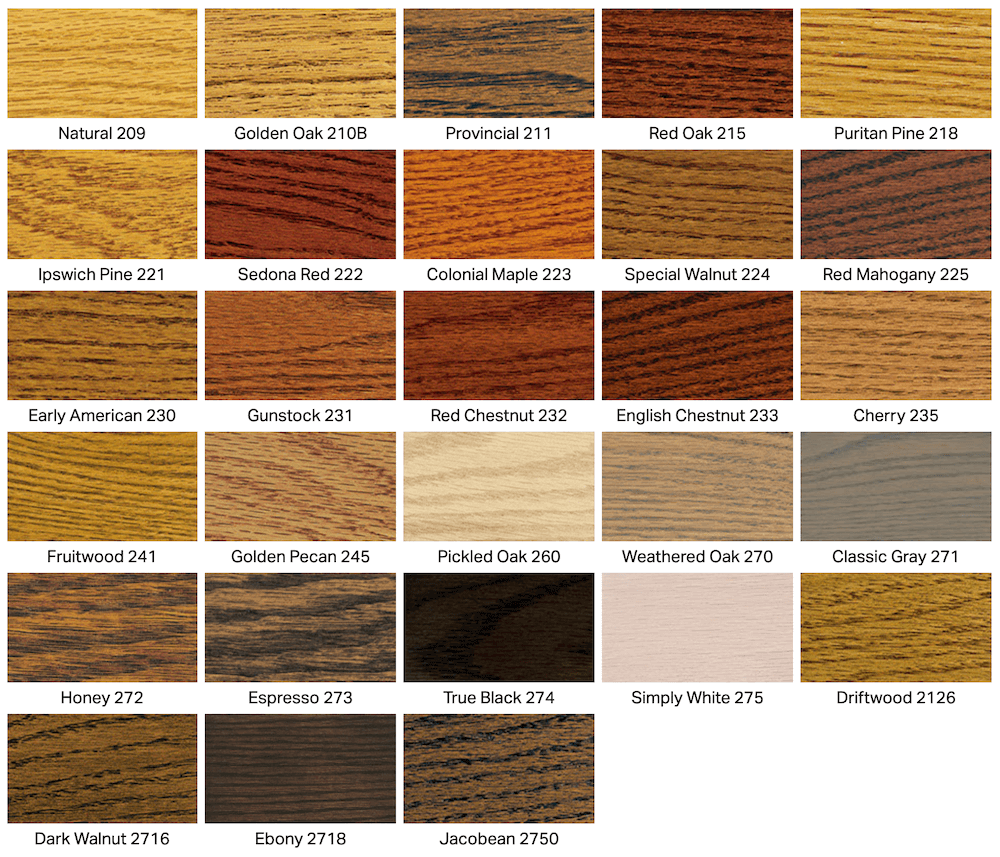Different staining options applied to different types of wood